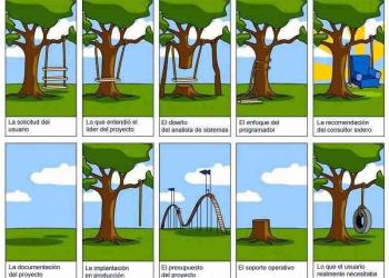 A verdade sobre as empresas de tecnologia