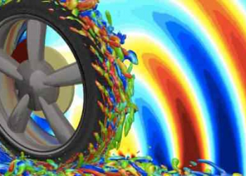 O som dos pneus